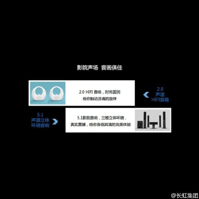 长虹CHiQ全系列激光影院 今日震撼首发