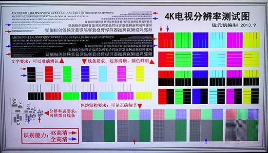工匠之心:AQUOS夏普旷视S60电视评测