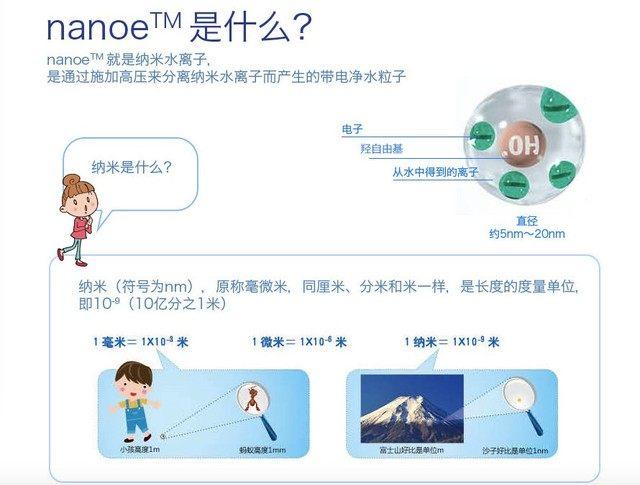 黑科技!松下nanoe納米水离子技术发布