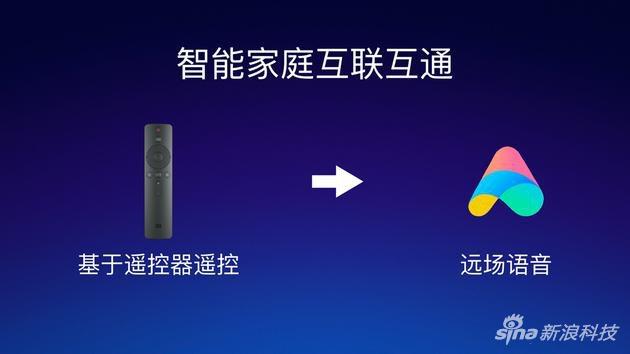 小米明升备用网站明升m88备用网址5 Pro 65英寸评测 5000元价位的量子点明升m88备用网址值得买吗