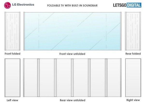 LG可折叠明升m88备用网址或于2020年发布 专利图已曝光