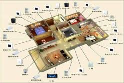 智能电视VS智能音