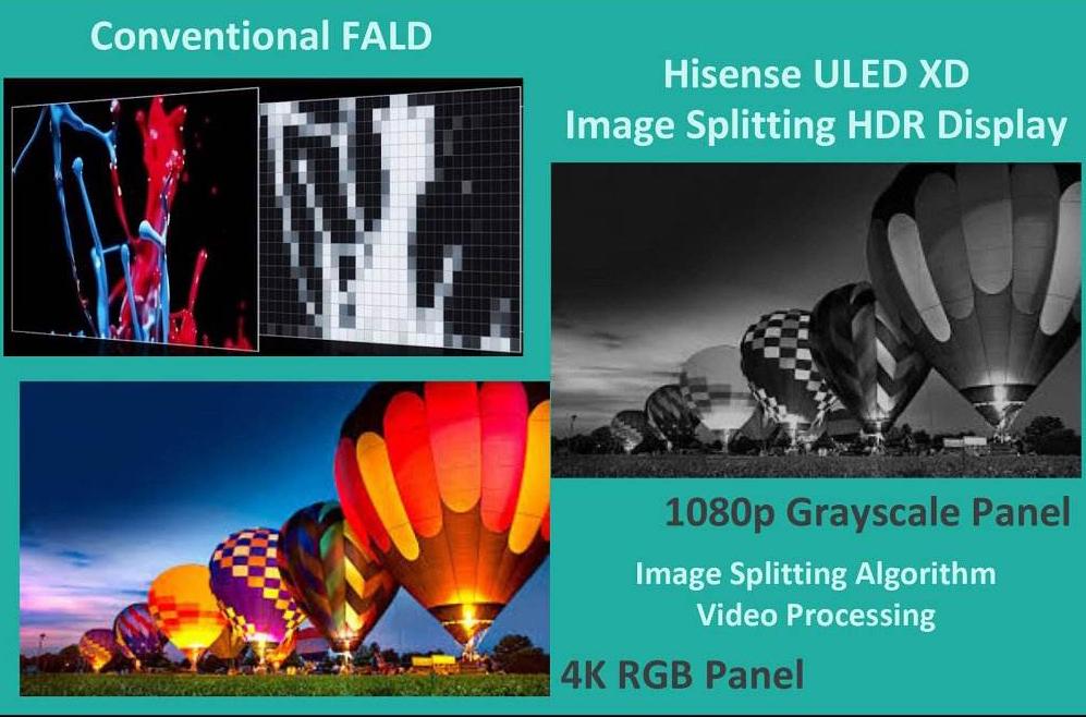 外媒称海信将退出OLED电视产品线