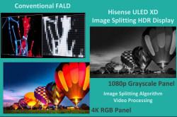 外媒称海信将退出OLED明升m88备用网址产品线
