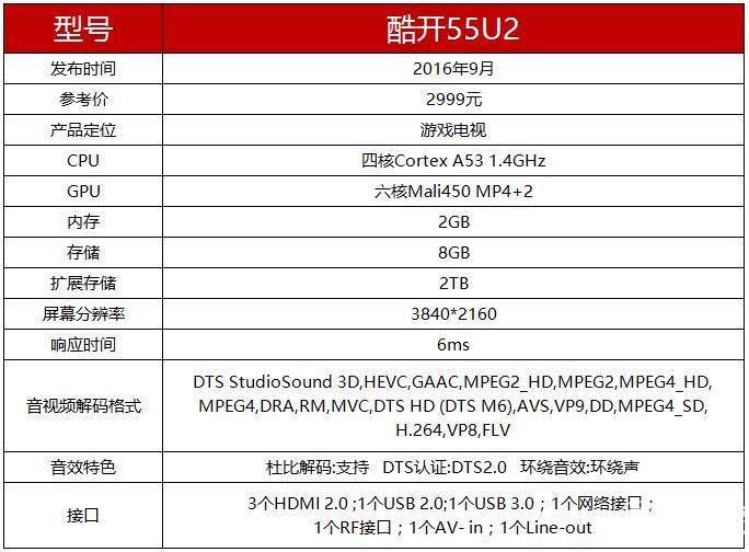 酷开55U2配置参数