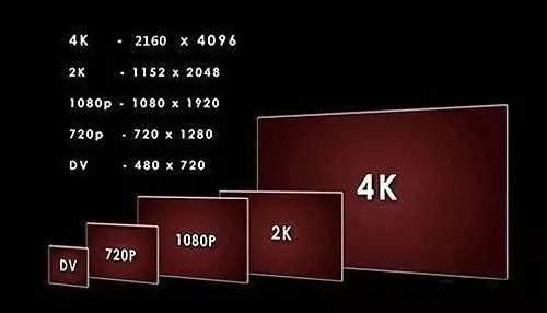 满打满算 你家的电视还是选小了吗?