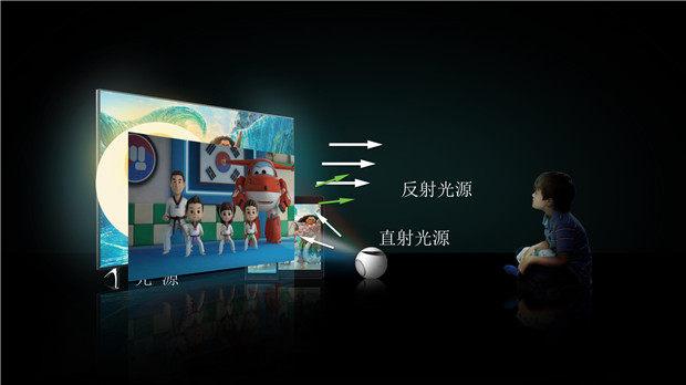 极米无屏电视发布3款新品 首款儿童无屏电视imea亮相