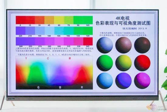 球迷新福利,康佳国米定制机LED55R90独家测评!
