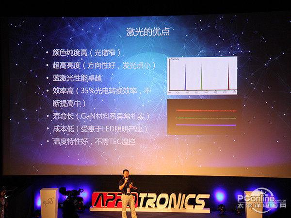 激光技术让投影机市场再受关注 有望彻底翻身
