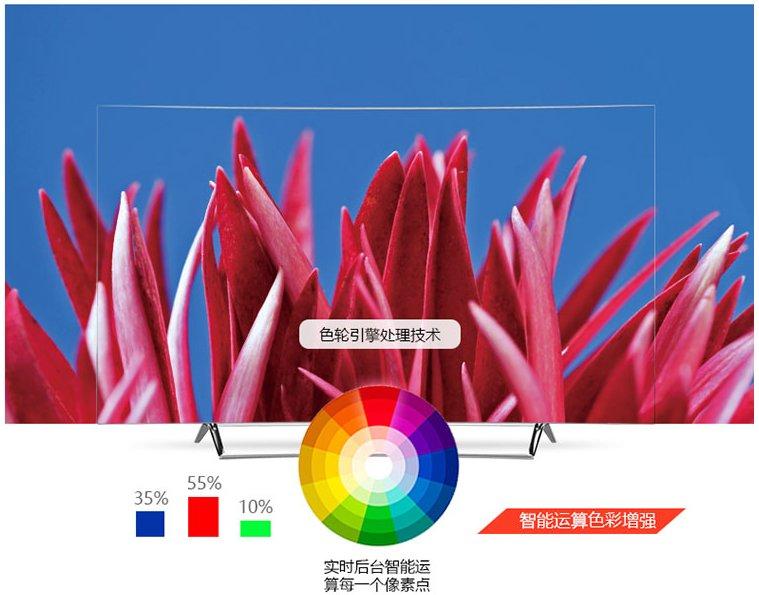万元以内的国产OLED电视 这两款一定不会让你失望!