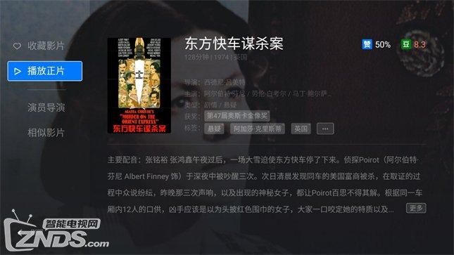 《东方快车谋杀案》再线完美谋杀,你们每个人都是嫌疑人东方快车谋杀案-货源百科88网