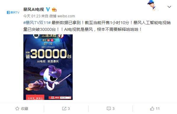暴风AI电视获得用户认可 截止今早9点总销量突破80000台|暴风AI电视-货源百科88网