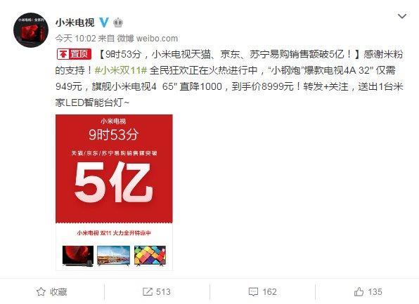 小米电视天猫、京东、苏宁销售额突破5亿 超去年双十一的5倍|小米电视销售额-货源百科88网