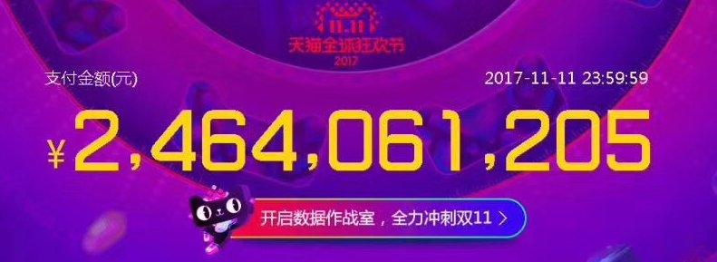 一战成王 天猫电视类目小米电视销量第一 揽4尺寸段销量第一 小米电视2017年双十一销量-货源百科88网