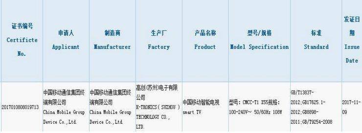 "ZNDS科技早报:顾颖琼""输了"";中国移动智能电视曝光"