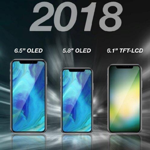 一直没有双卡双待的iPhone 或许明年有盼头?