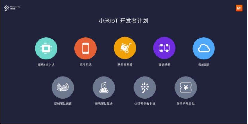 小米IoT成全球最大智能硬件IoT平台 小米生态云助力国际化