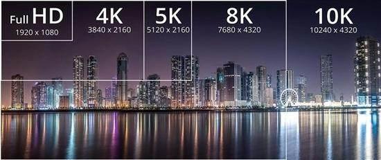 HDMI 2.1标准正式发布:支持10K分辨率与动态HDR