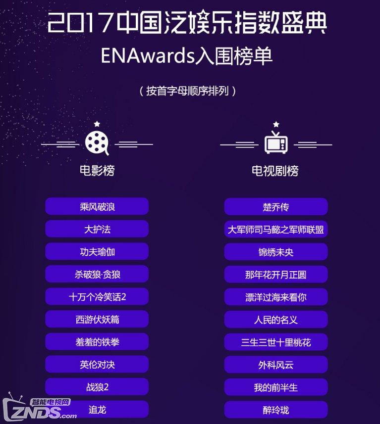2017中国泛娱乐指数盛典:《白夜追凶》入围最具价值网络剧