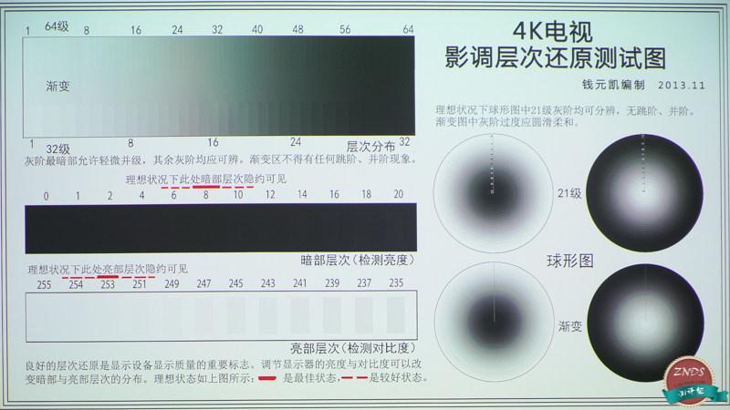 私人影院Pro升级—联想T1 Pro无屏电视深度体验评测