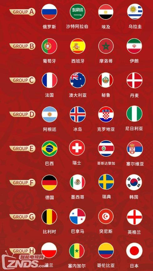 2018世界杯抽签结果新鲜出炉 附详细版世界小组赛程表