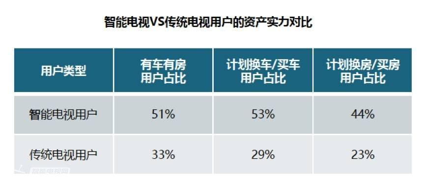 奥维云网联合众多行业伙伴发布《OTT广告投放指南》