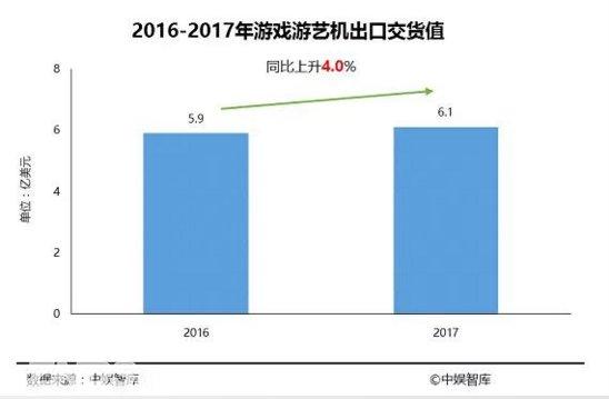 2017年中国游戏行业发展报告 纵观游戏行业整体形势