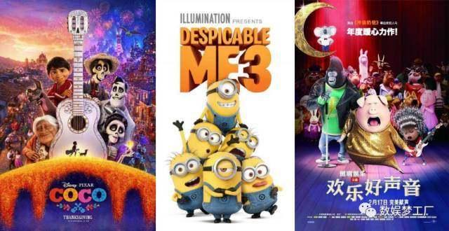 2017年上映62部动画电影,国产片数量大缩水,爆款在哪儿?