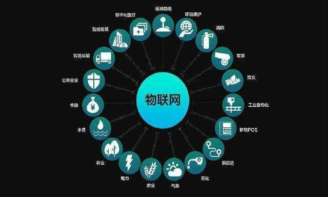 金炫奭:今天,让万物互联的承诺照进现实
