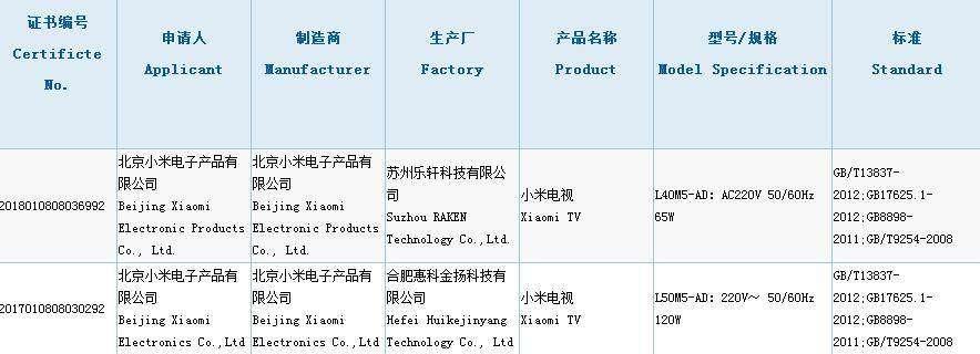 ZNDS科技早报 小米电视又一新品曝光;三星8K电视亮相CES