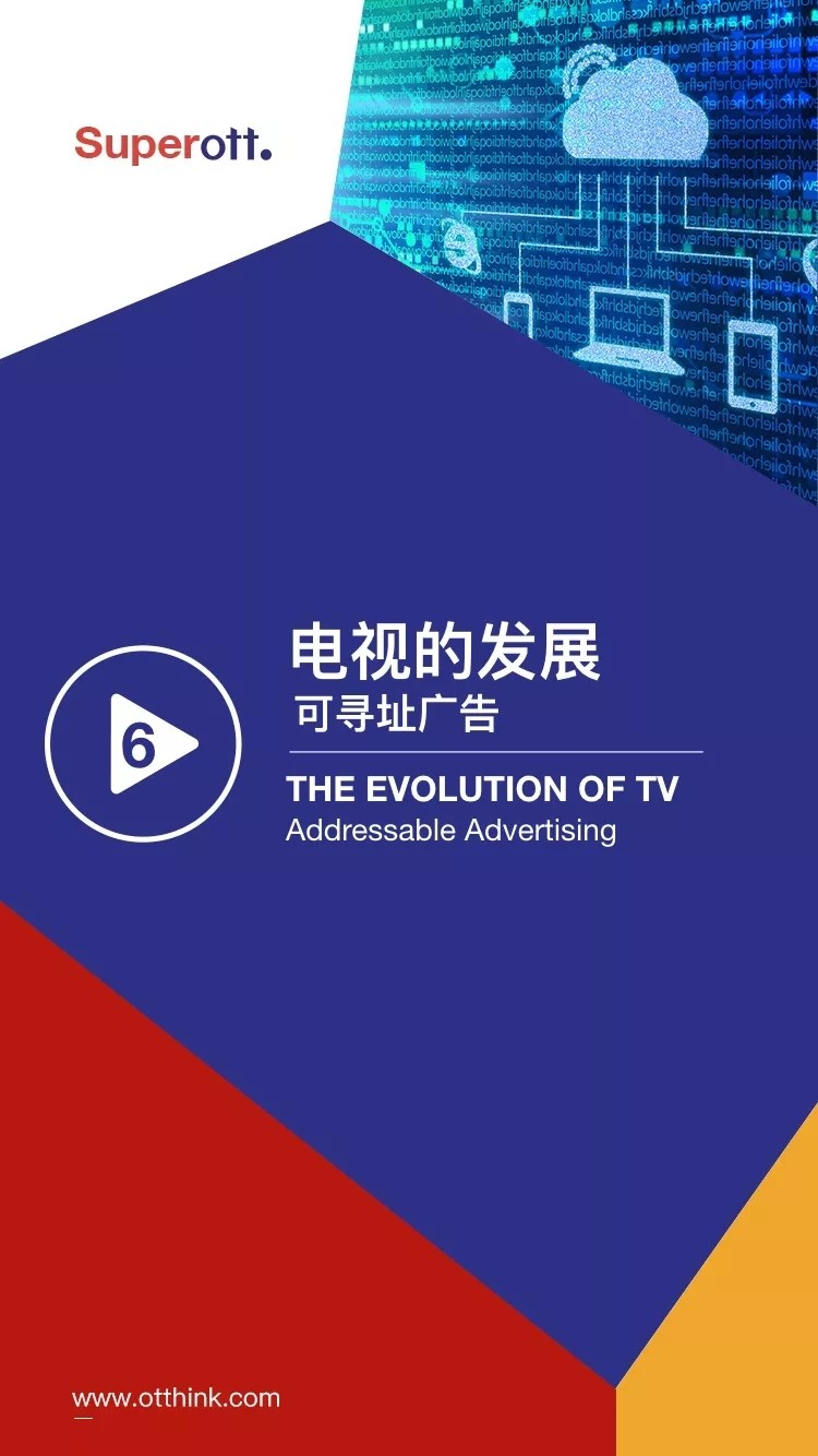 Google系列报告之《电视的发展6:可寻址广告》