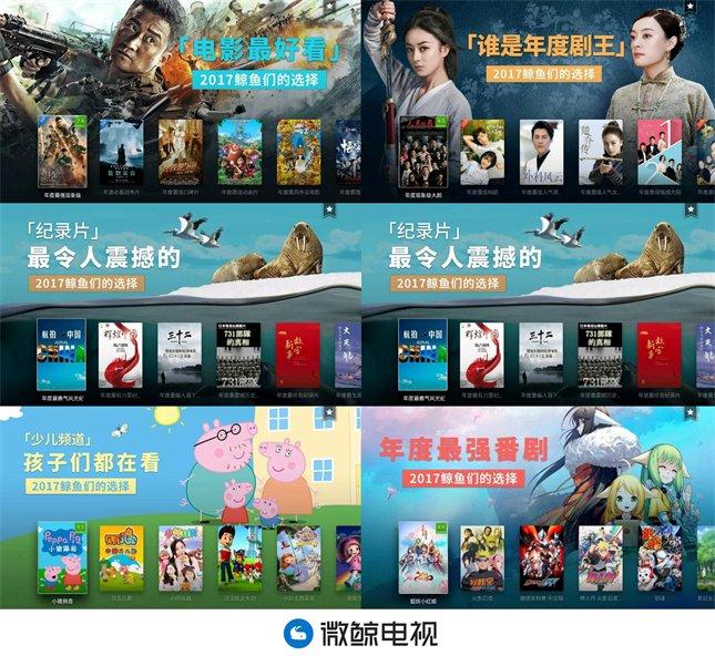 微鲸电视发布年度大数据 上海人最爱看电影 广东人最爱看新闻微鲸电视