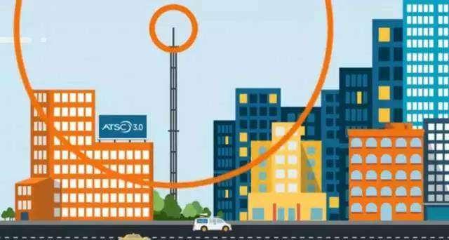 ZNDS科技早报 海信将推300寸激光影院;2018 IP剧是重中之重