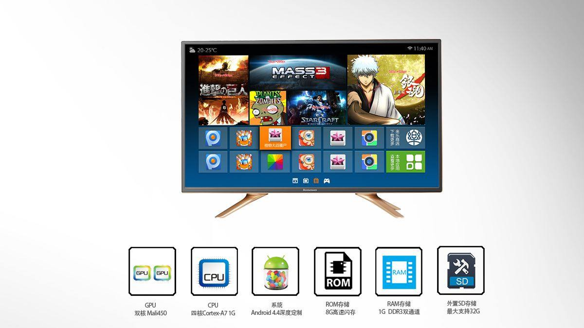 智能电视的未来会发展成什么样?