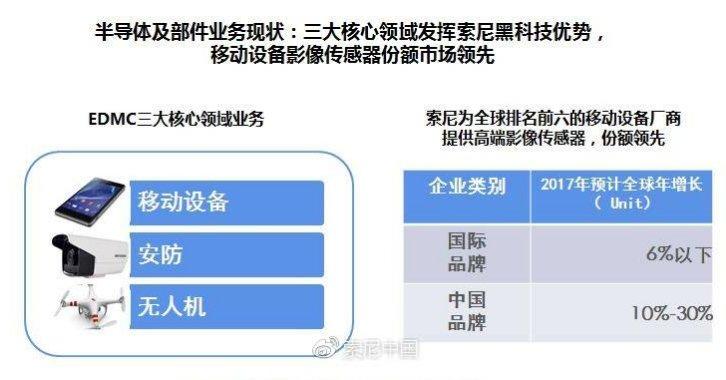 """高桥洋用三个成语道出索尼复兴""""中国引擎""""的成功之道"""