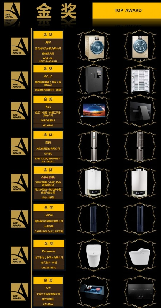索尼OLED电视A1(KD-65A1)荣获艾普兰金奖