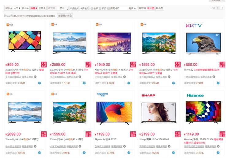 2月,小米电视出货量进入全球市场前十,中国市场前三