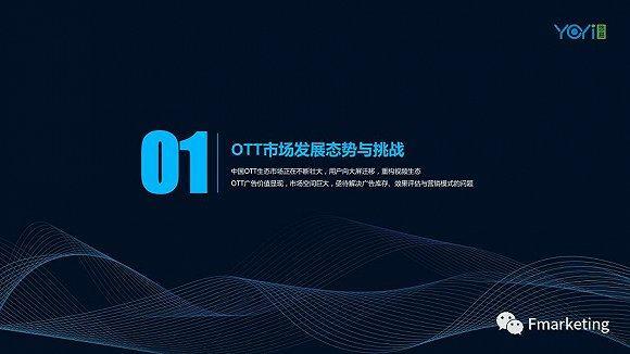 OTT广告的未来在哪里?