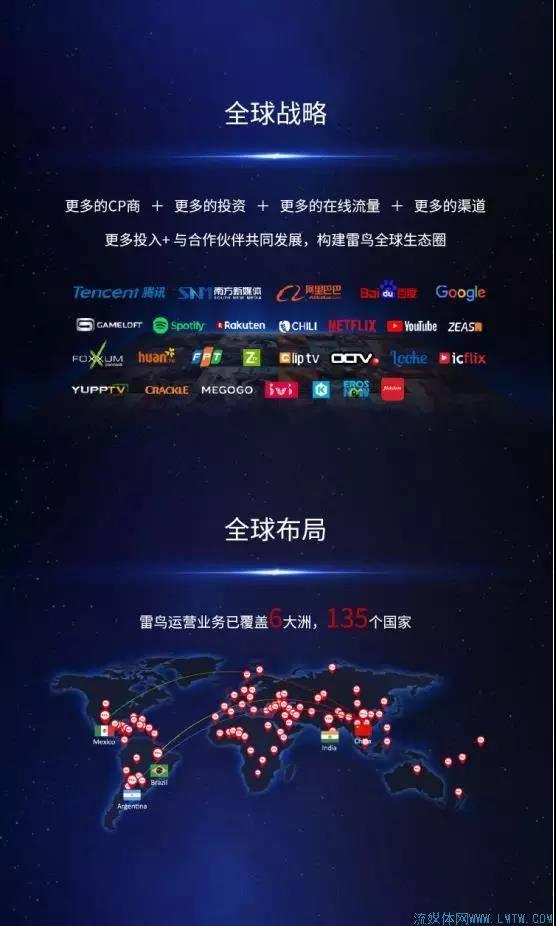 雷鸟电视出征海外 发布全新印度电视品牌iFFalcon