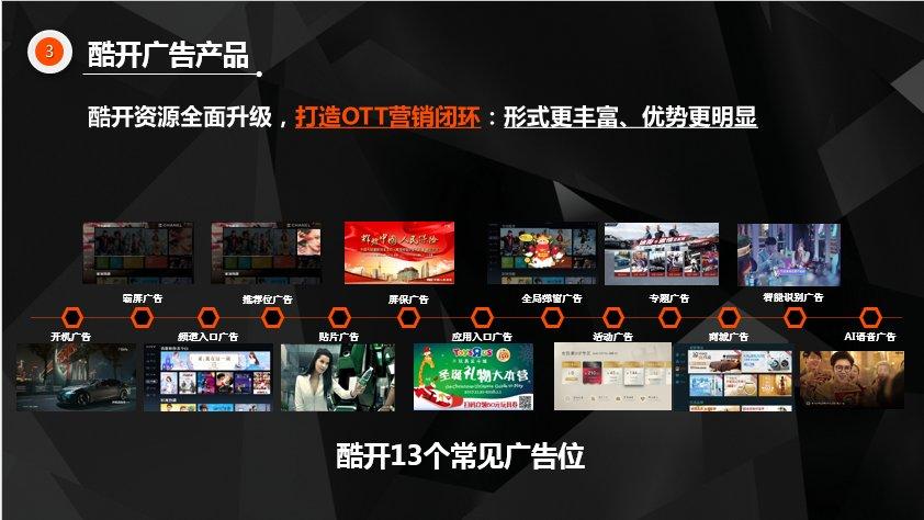"""探索大屏经济新玩法 酷开网络用活动让广告""""玩""""起来"""