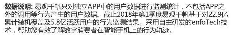 中国游戏直播市场用户洞察 85后为游戏直播平台主力军