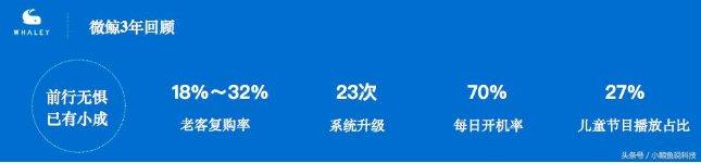智能电视领域活跃玩家微鲸,要为中国人带来更好的家庭娱乐653.png
