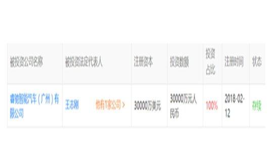 新车疑似抵京 FF大量招人 贾跃亭真回国造车还是继续吹牛?