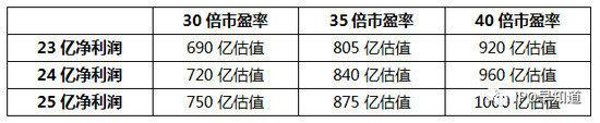 中国首家CDR企业!小米将于7月16日发行CDR