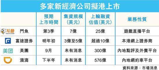 港媒:小米在香港通过聆讯 多家新经济股拟赴港上市