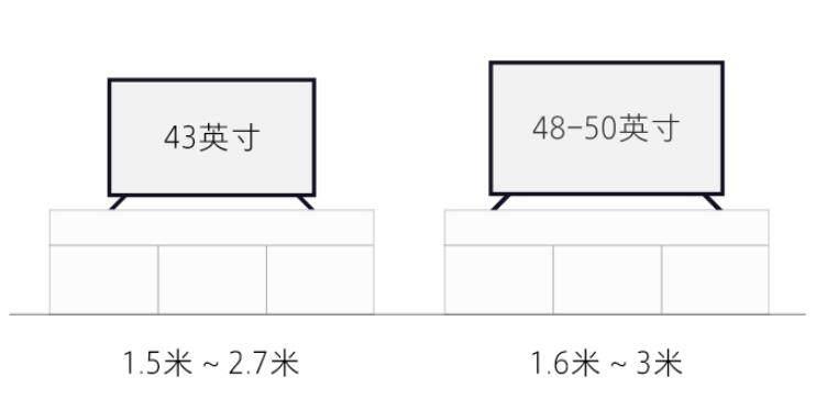 小米电视4A和4C哪个好?价格差不多怎么选?