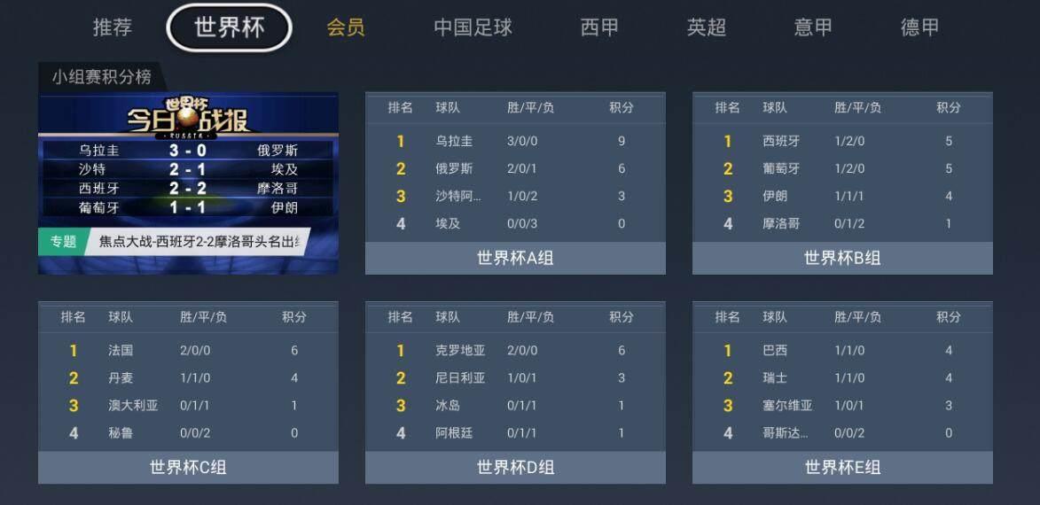 天猫魔盒M17C(3C)如何观看世界杯?哪些软件能看世界杯?