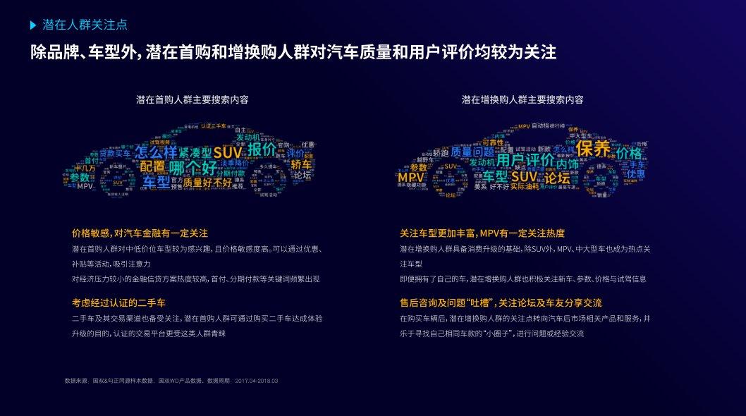 汽车广告位投放日趋多样化 OTT端成增长新空间