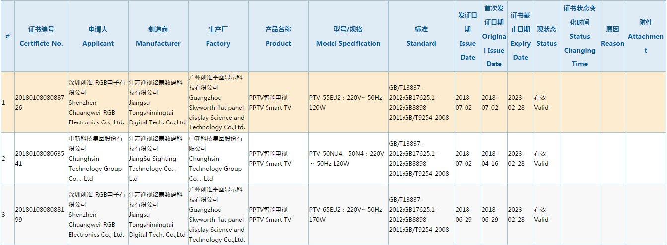 PPTV三款电视新品曝光 50/55/65多尺寸可选