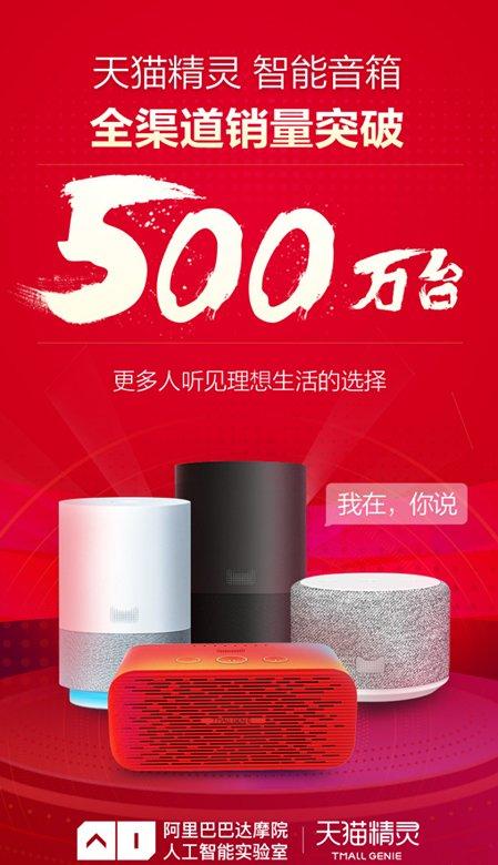 天猫精灵智能音箱累计销量破500万 中国智能音箱市场不容小觑